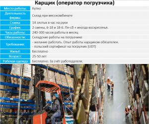 Карщик склад в Кутно