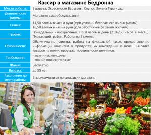 Кассир Бедронка