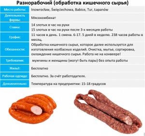 Разнорабочий (обработка кишечного сырья)
