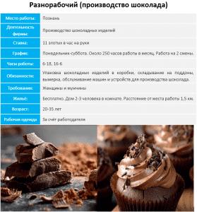 Разнорабочий производство шоколада