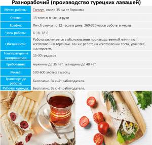 Разнорабочий производство турецких лавашей