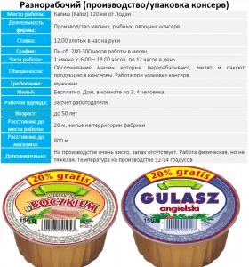 Разнорабочий (производство, упаковка консерв)