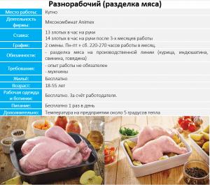 Разнорабочий (разделка мяса)