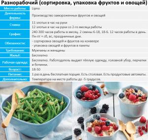 Разнорабочий сортировка упаковка фруктов и овощей