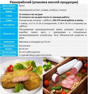 Разнорабочий упаковка мясной продукции